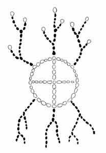 Impressum - Logo des Schamanismus e.V.